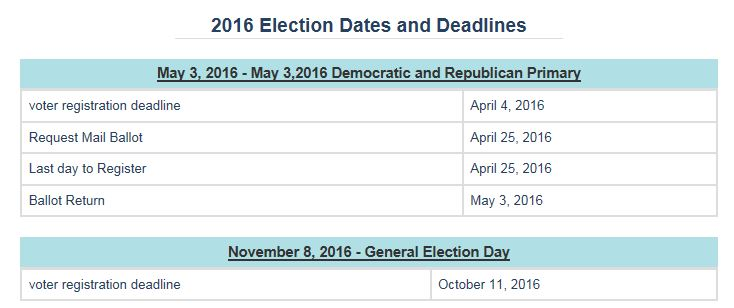 2016ElectionDatesDeadlines